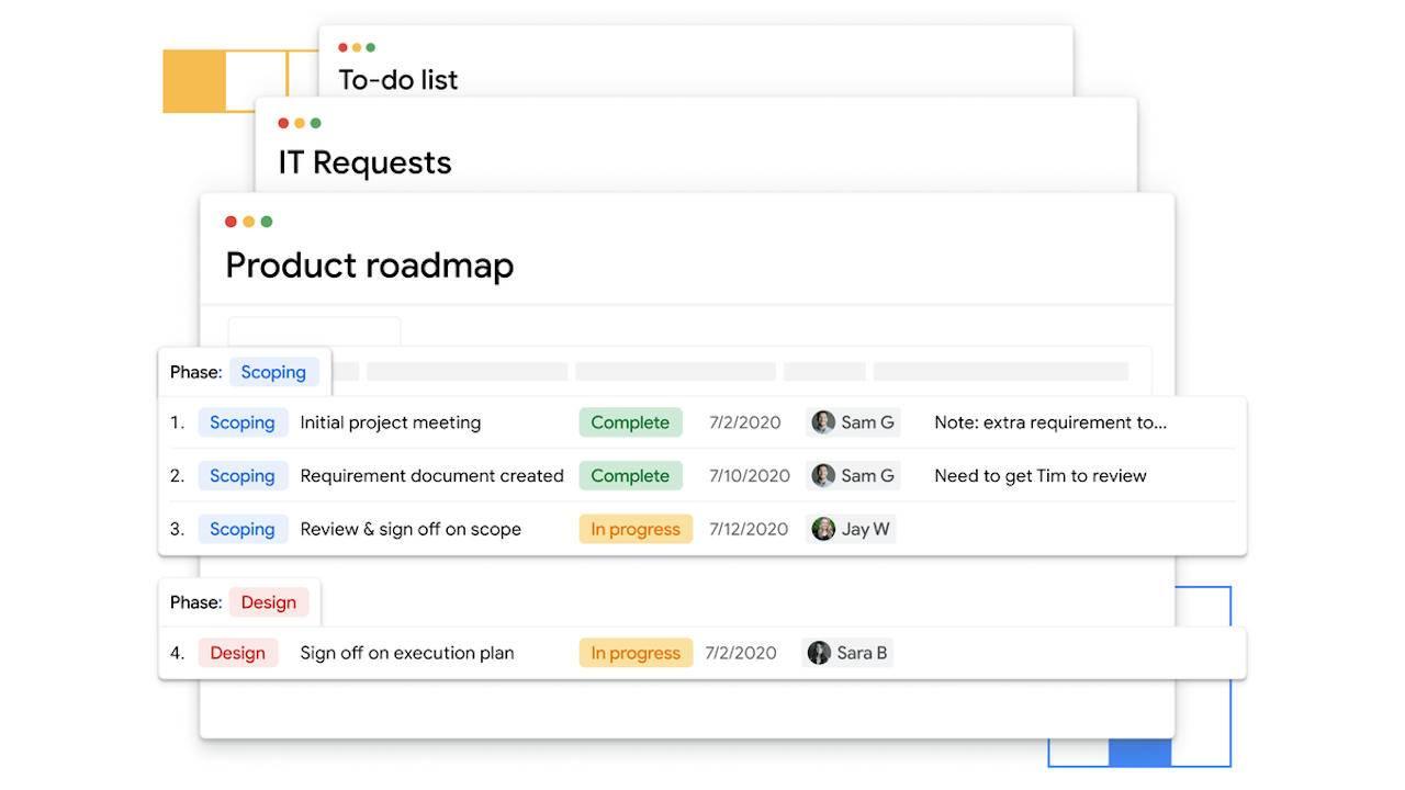 Google Tables Un gestor de proyectos gratuito Trello