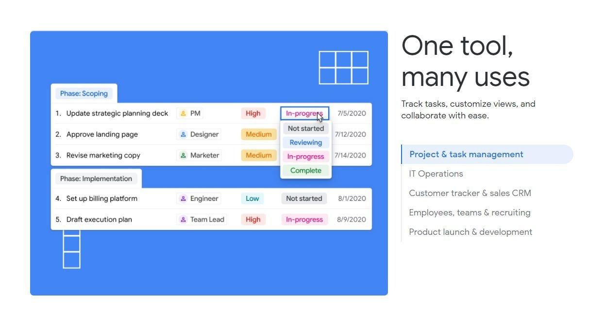 Google Tables Un gestor de proyectos gratuito boots